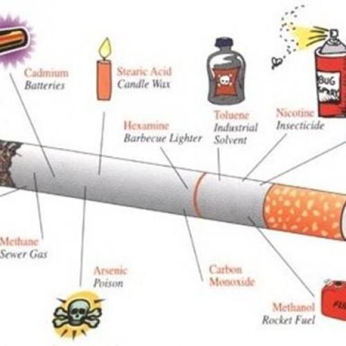 Nadat je dit ziet stop je gelijk met roken!