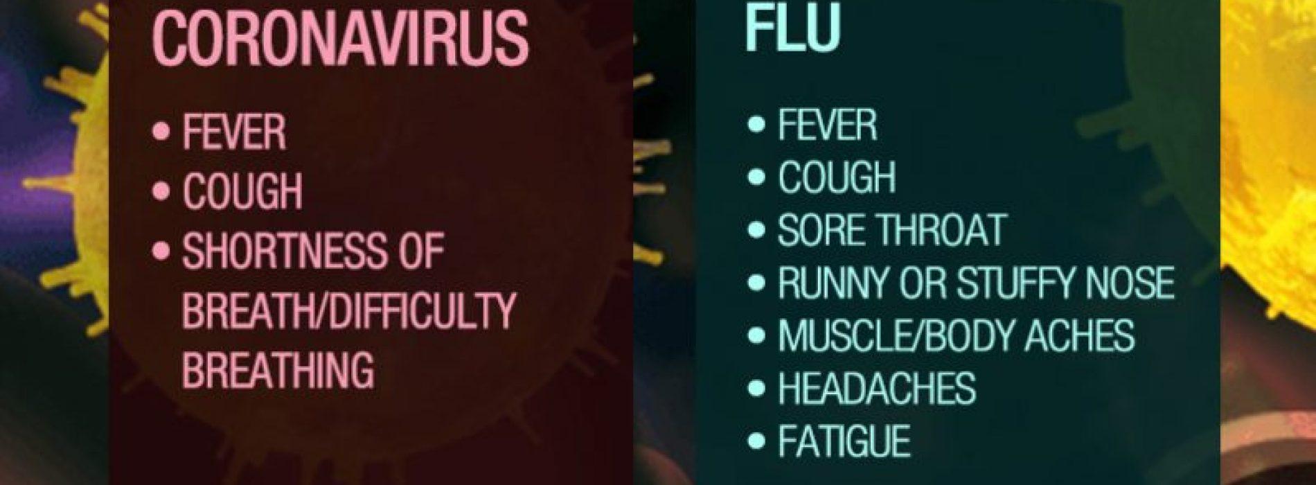 Hoe onderscheid te maken tussen het Coronavirus en griep